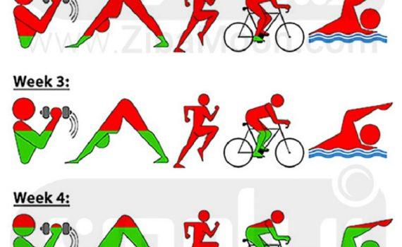 ورزش های مناسب بعد از انجام عمل زیبایی